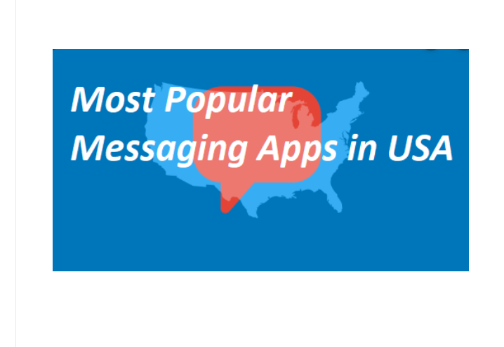 Most Popular Messaging Apps