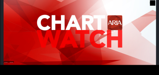 Aria Charts